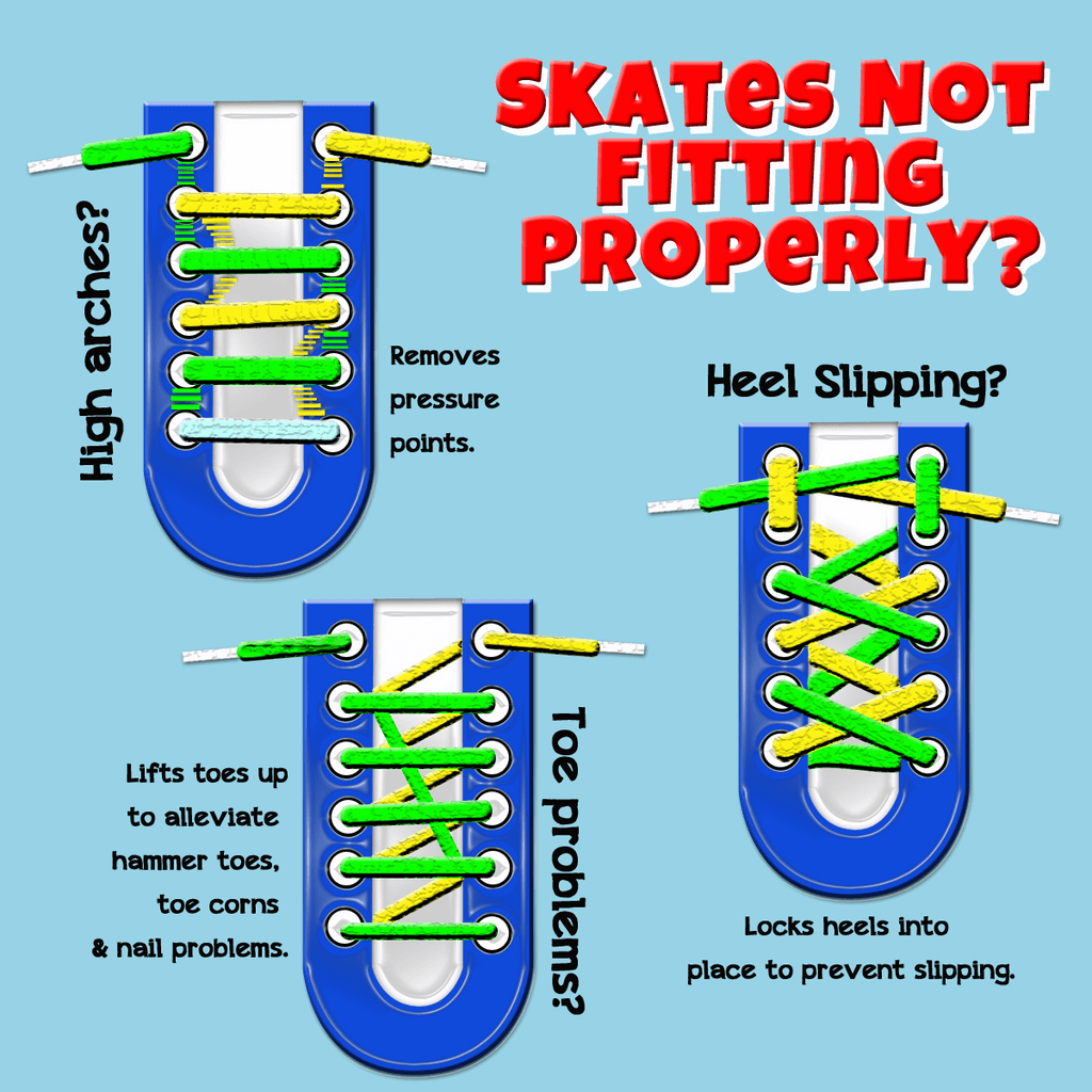 Skate Lacing Infographic